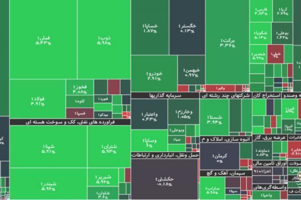 جزئیات شاخص و معاملات بورس امروز سه شنبه 21 اردیبهشت 1400